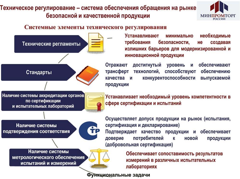 Бланк постоновления - Приозерский муниципальный район
