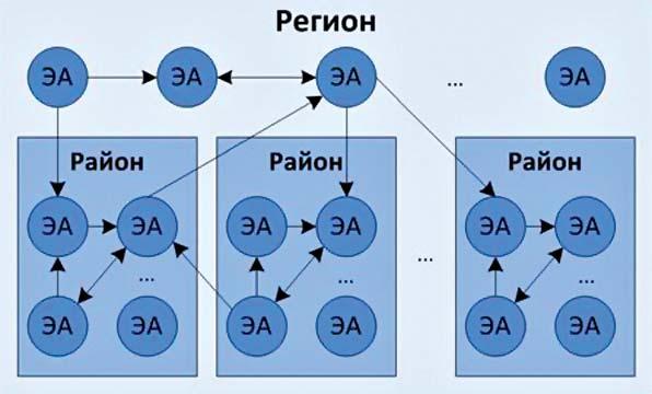 Информатизация Коми