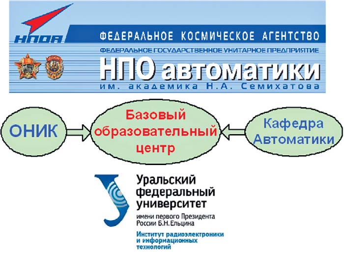 НПО автоматики им Семихатова