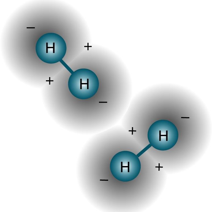 Аккумуляторы энергии с водородным циклом
